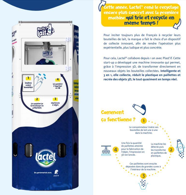 machinerecyclait